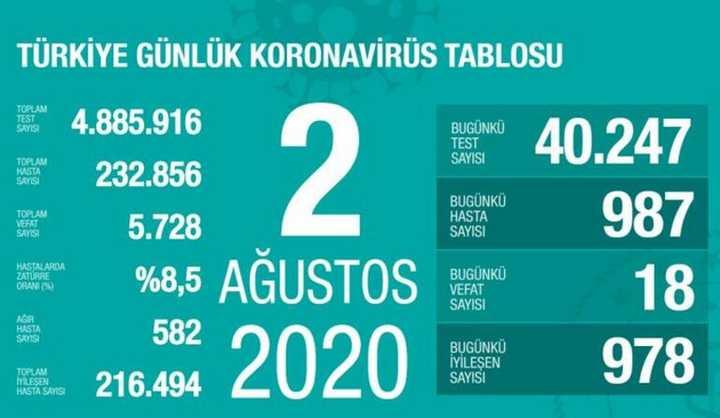 İşte Kocaeli'de yeni koronavirüs tedbirleri!