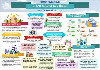 2020 yılı için temel ve pratik vergi rehberi yayınlandı