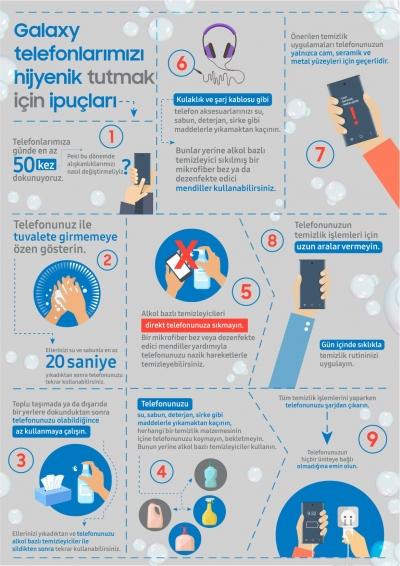 telefon ve tabletlerinizi nasıl temizlemelisiniz